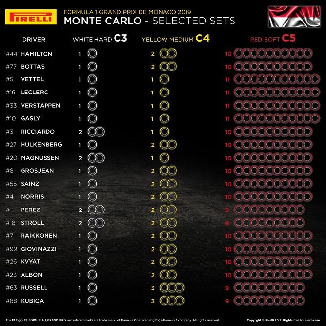 Gomme-Monte-Carlo-2019-GP-Monaco-Pirelli.jpg