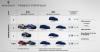 ZZ - Maserati Piano Industriale 2019-2022.png